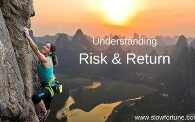 Investment Basics – Risk and Return