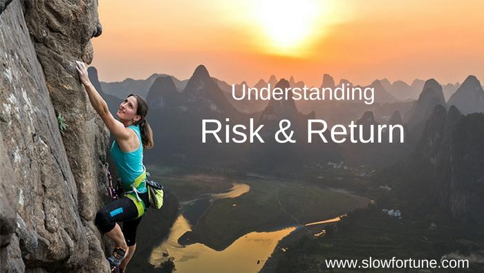 Investment Basics – Risk and Return